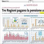 On. Grimoldi (Lega Nord) - Inps. Due terzi entrate contributive arrivano dal Nord eppure i trasferimenti medi ai cittadini del Sud sono di 1000 euro rispetto ai 474 euro ai cittadini del Nord